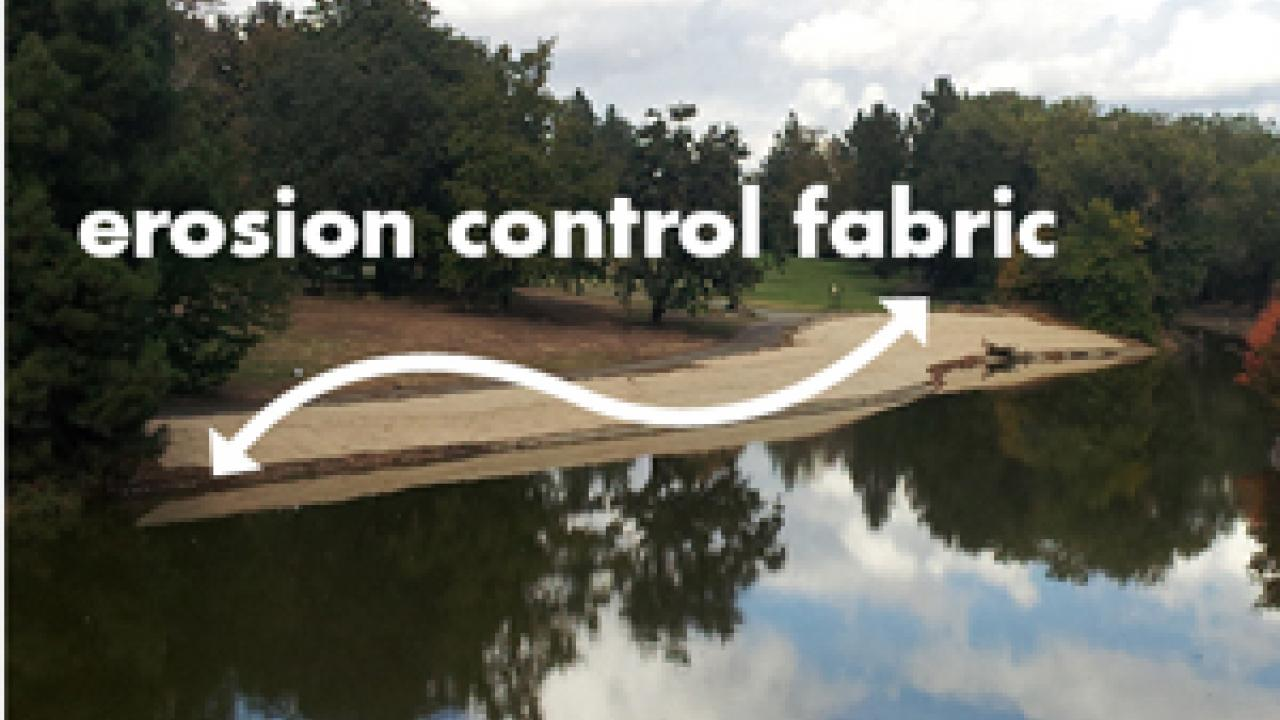 erosion control fabric along banks of waterway